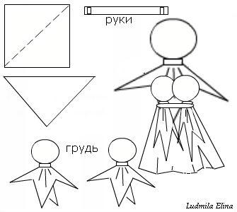 кукла-мотанка схема