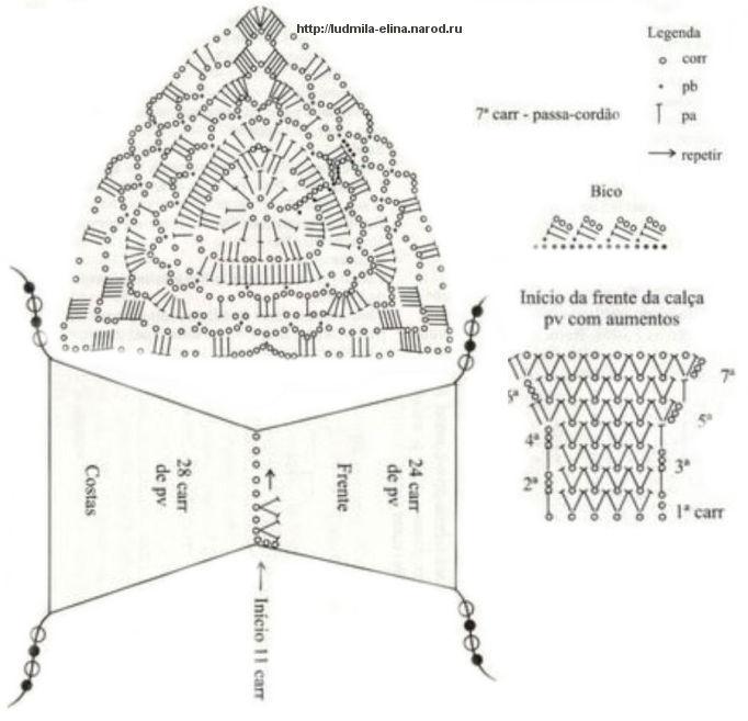 O Bammolezone купальники вязанные крючком описание