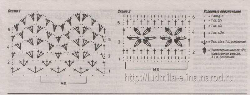 описание вязание спицами,