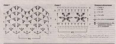 вязание спицами, вязаная спицами туника, кружевной пояс, схема, описание