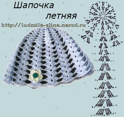 Ажурная шапочка для вязания