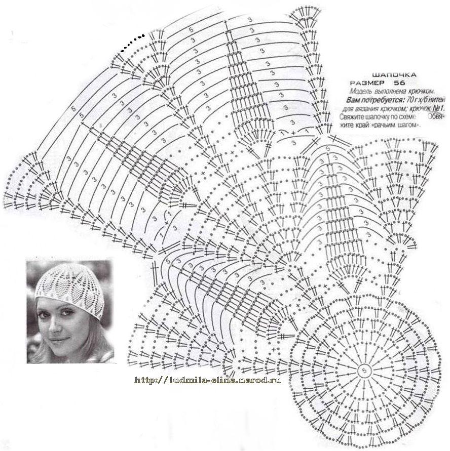 Квадратные схемы вязание