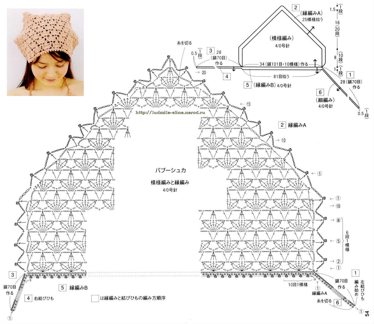 домашнее рукоделие схема вязания косынки
