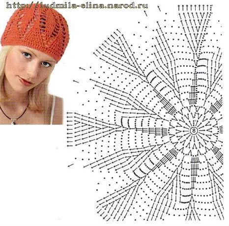 летняя шапочка крючком, схема