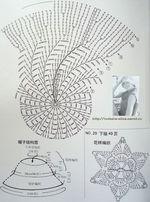 летняя шапочка-панамка крючком, схема
