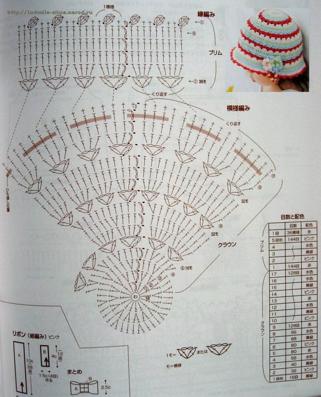 панамка крючком схема
