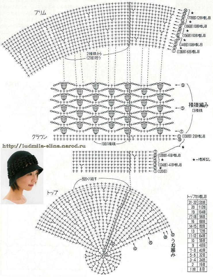 шляпка-панамка, вязание