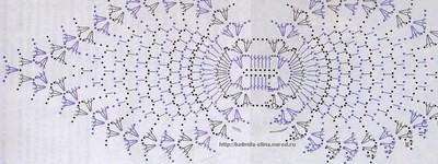 прихватка клубничка крючком, схема