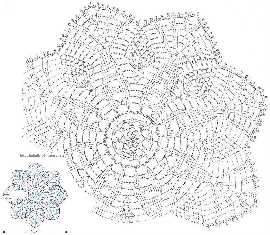 Схемы салфеток для вязания крючком