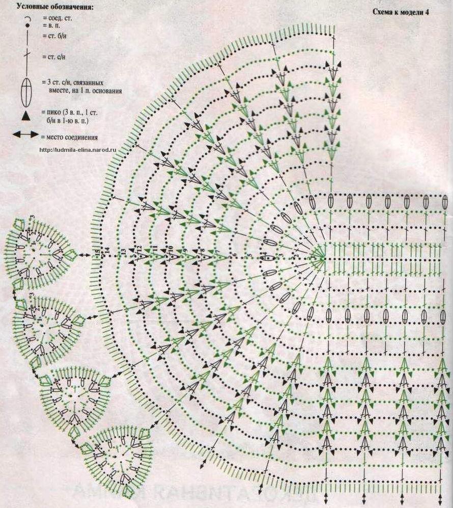 Схема овальных салфеток