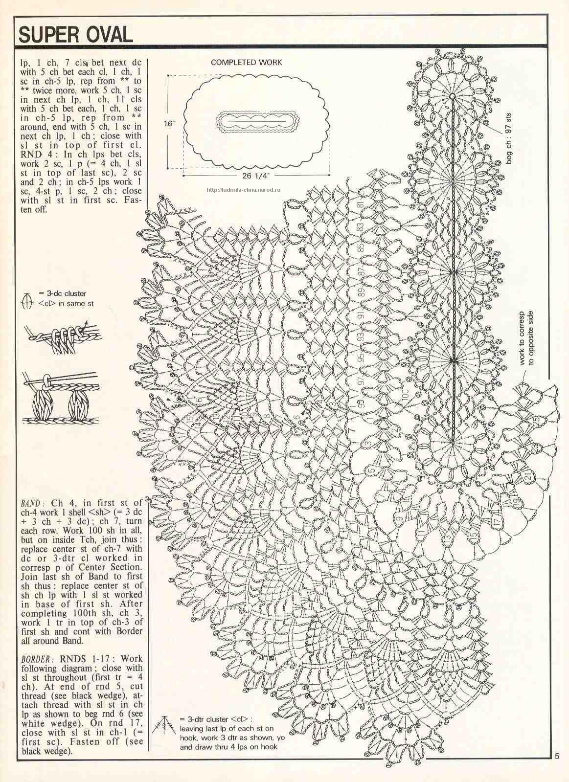 Овальные салфетки крючком: схемы с подробным описанием.