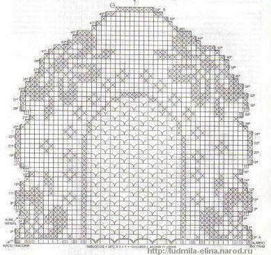 схема салфетка овальная