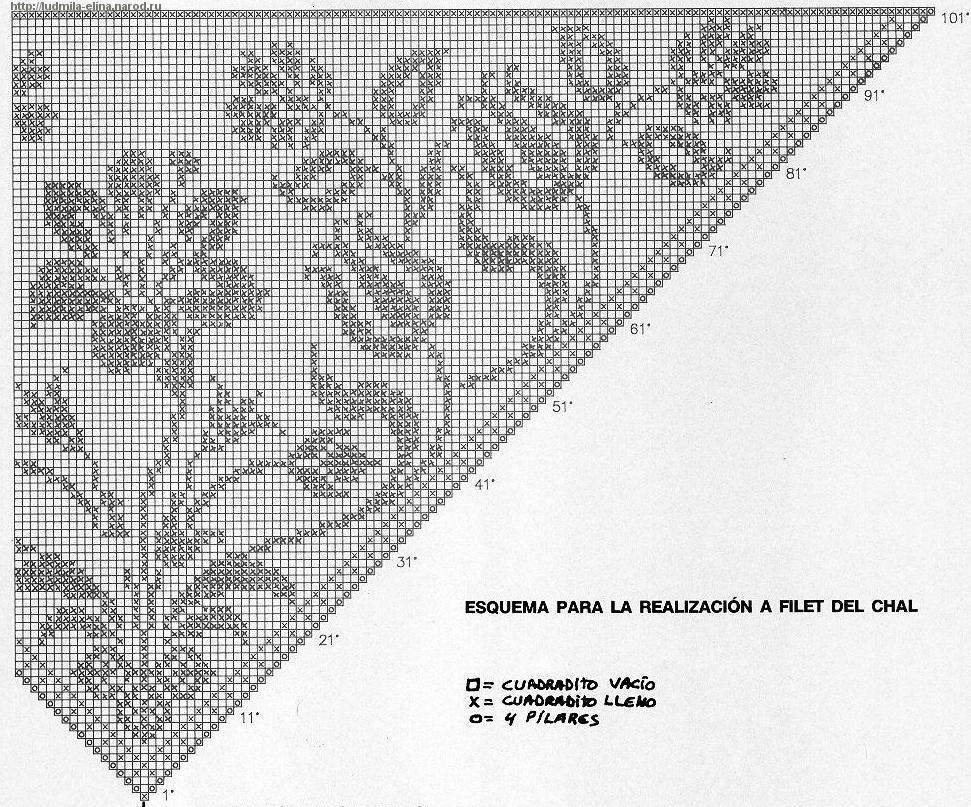 схема шаль с цветами