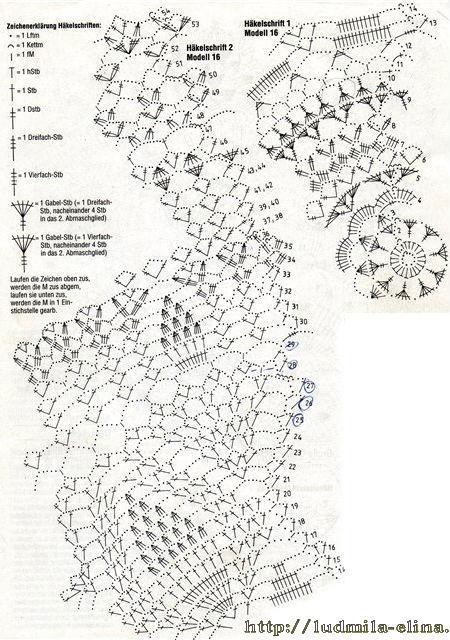 Схема снежинки связанная крючком