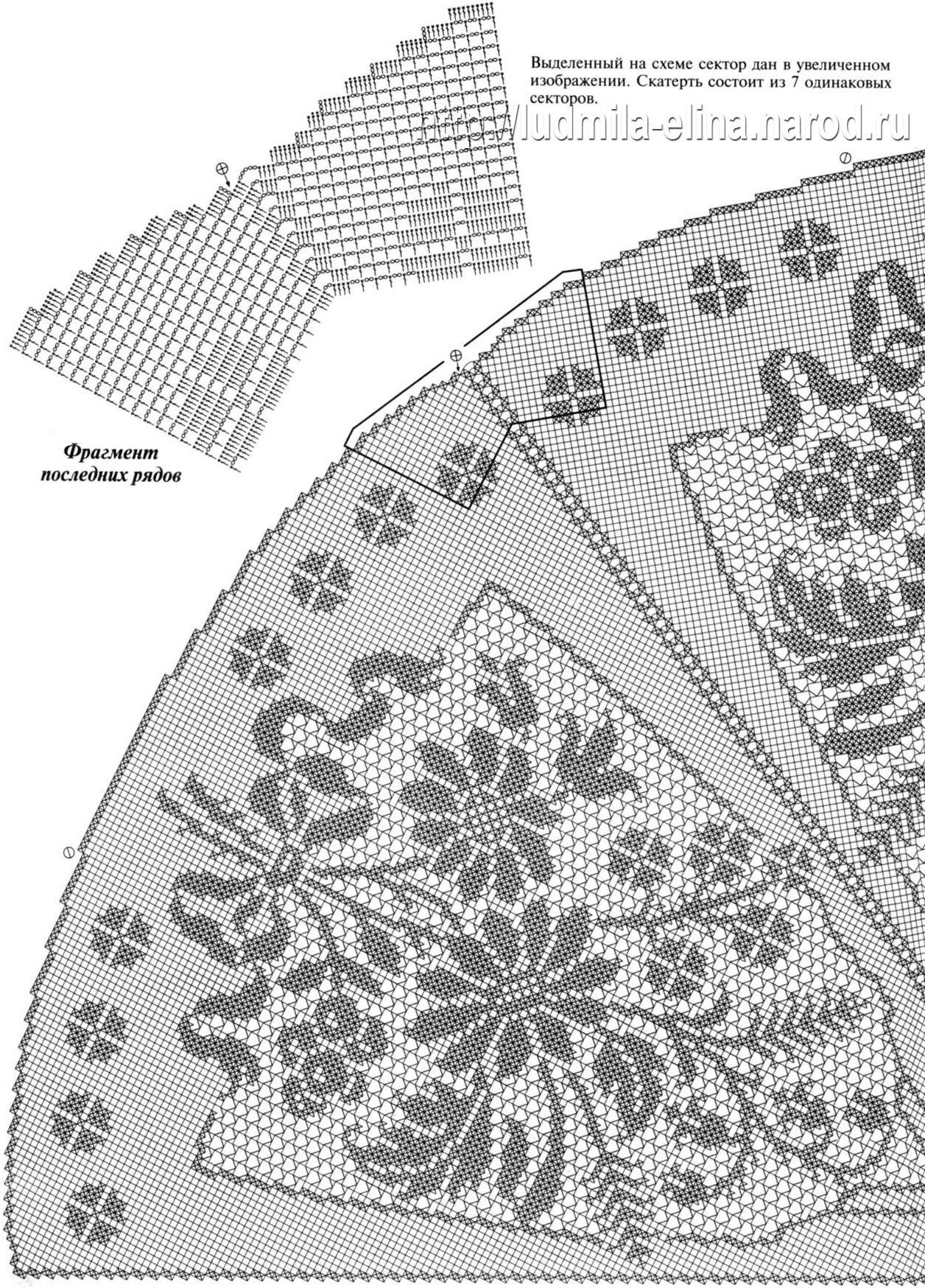 Схемы ажурных салфеток для вязания крючком с описанием и схемами