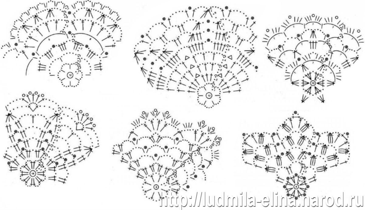 Схемы вязания панамок крючком с