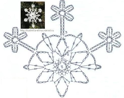 Вязание крючком колокольчики схемы