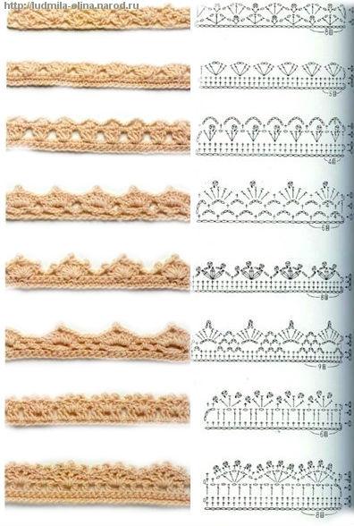 обвязка крючком, схема