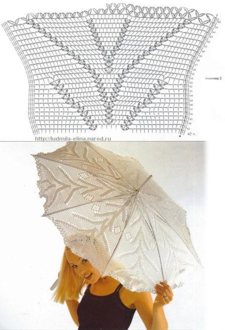 вязание крючком зонт.