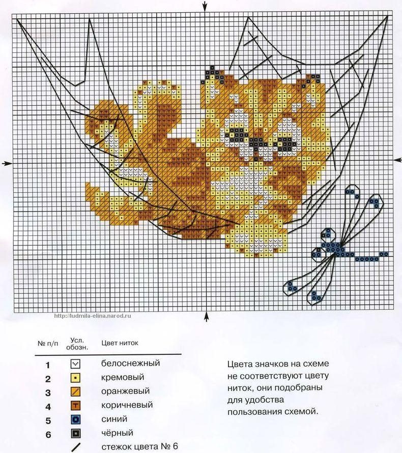 схема вышивка котик в