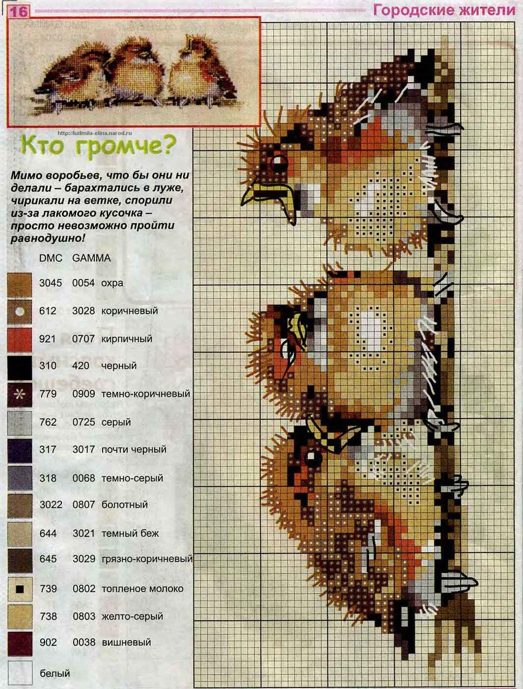 Вышивка крестом тигры схема вышивки
