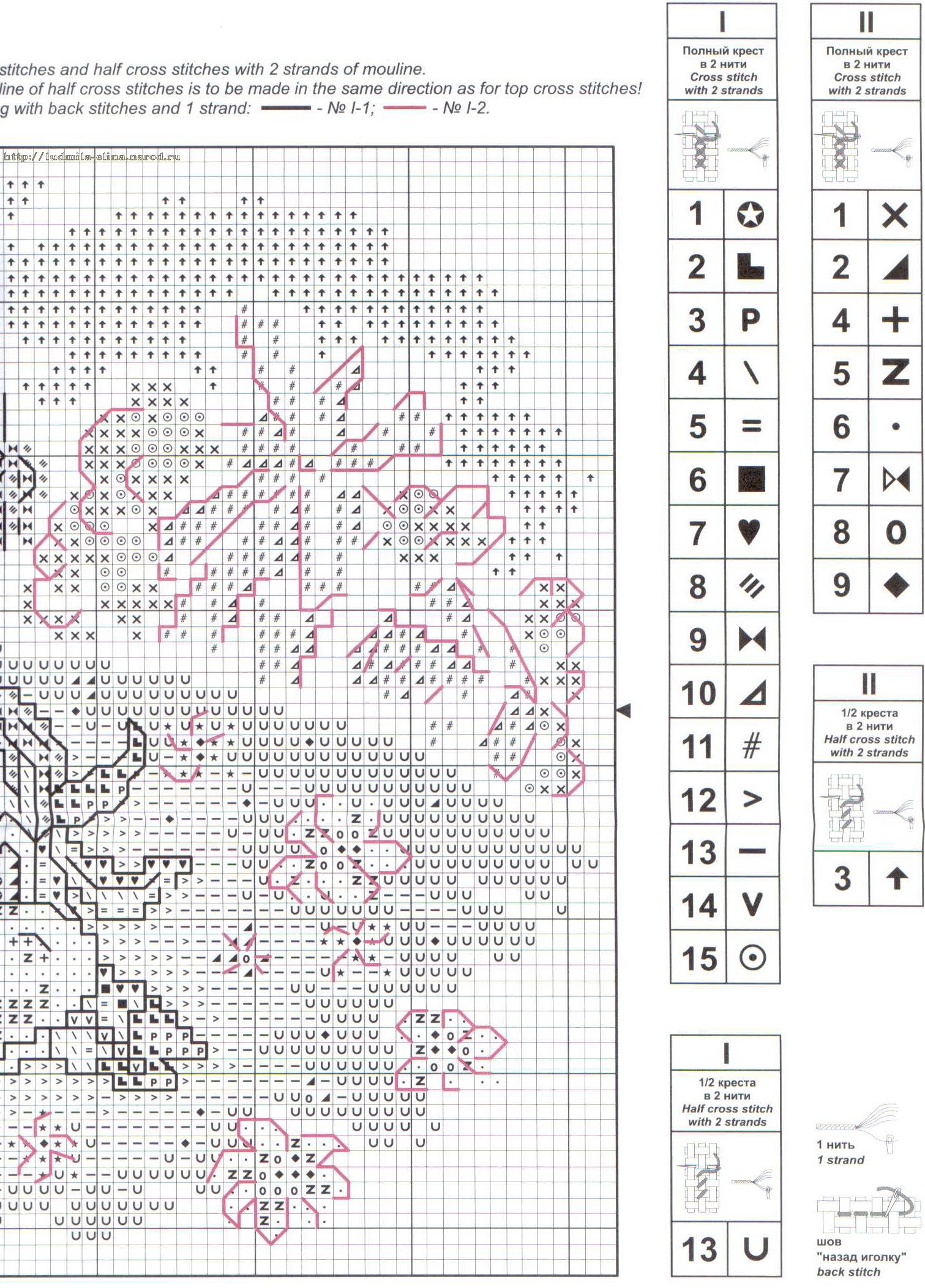 Схема вышивки крестом - Божьи коровки на лугу - вышивание на